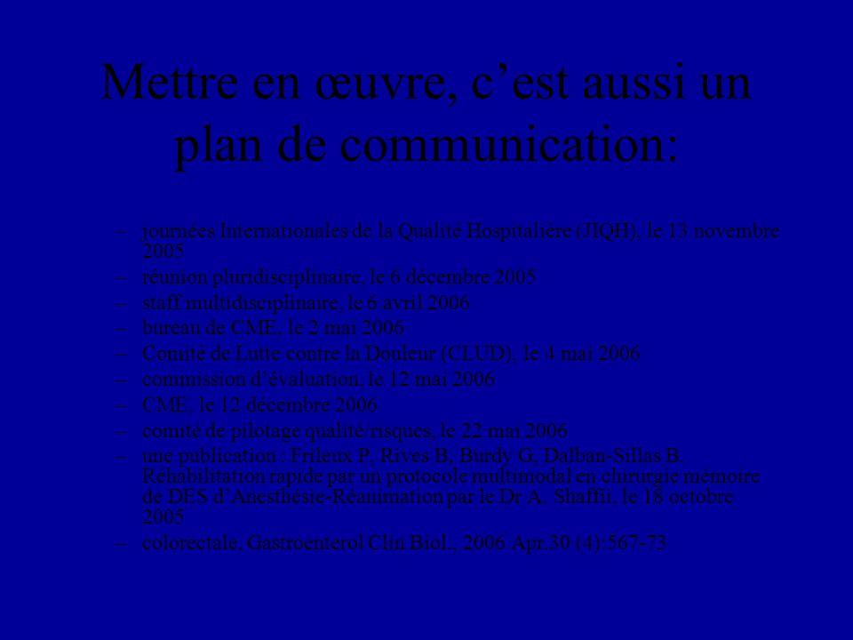 Mettre en œuvre, cest aussi un plan de communication: –journées Internationales de la Qualité Hospitalière (JIQH), le 13 novembre 2005 –réunion plurid
