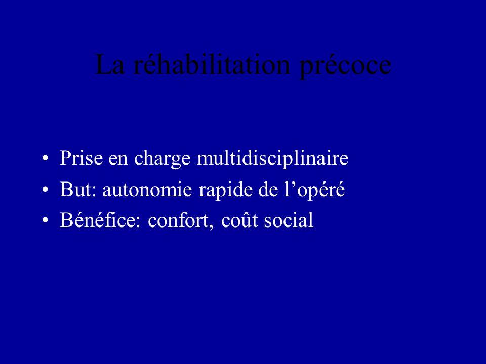 La réhabilitation précoce Prise en charge multidisciplinaire But: autonomie rapide de lopéré Bénéfice: confort, coût social
