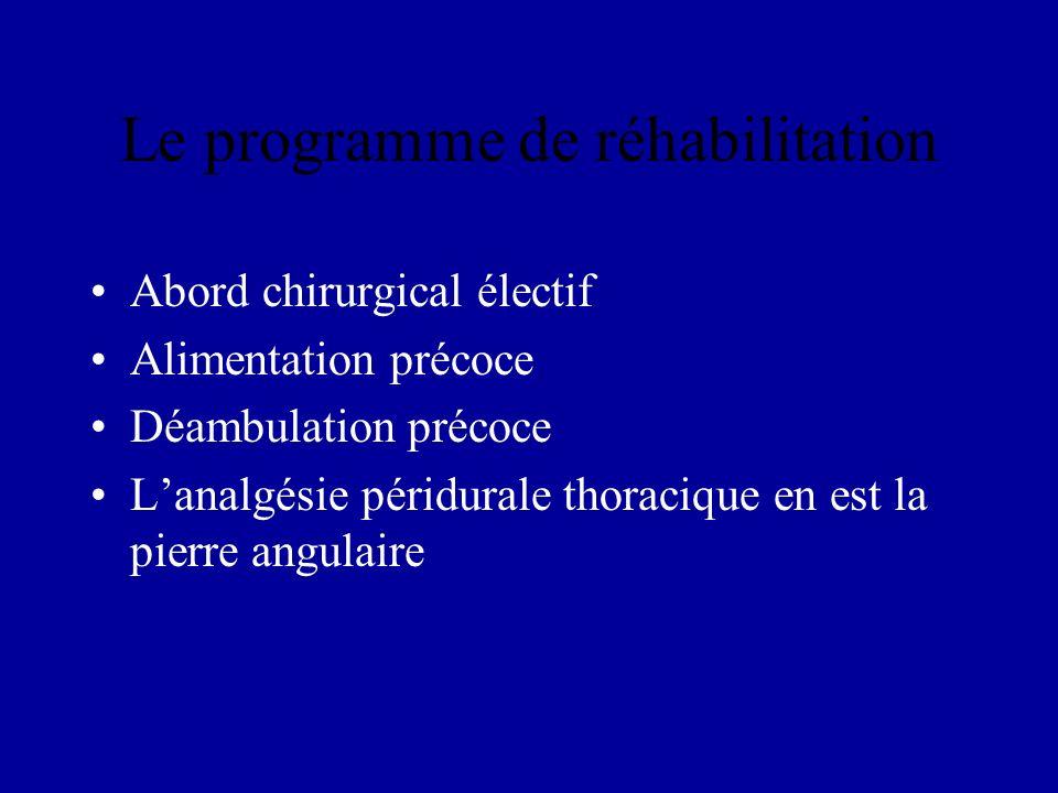 Le programme de réhabilitation Abord chirurgical électif Alimentation précoce Déambulation précoce Lanalgésie péridurale thoracique en est la pierre a