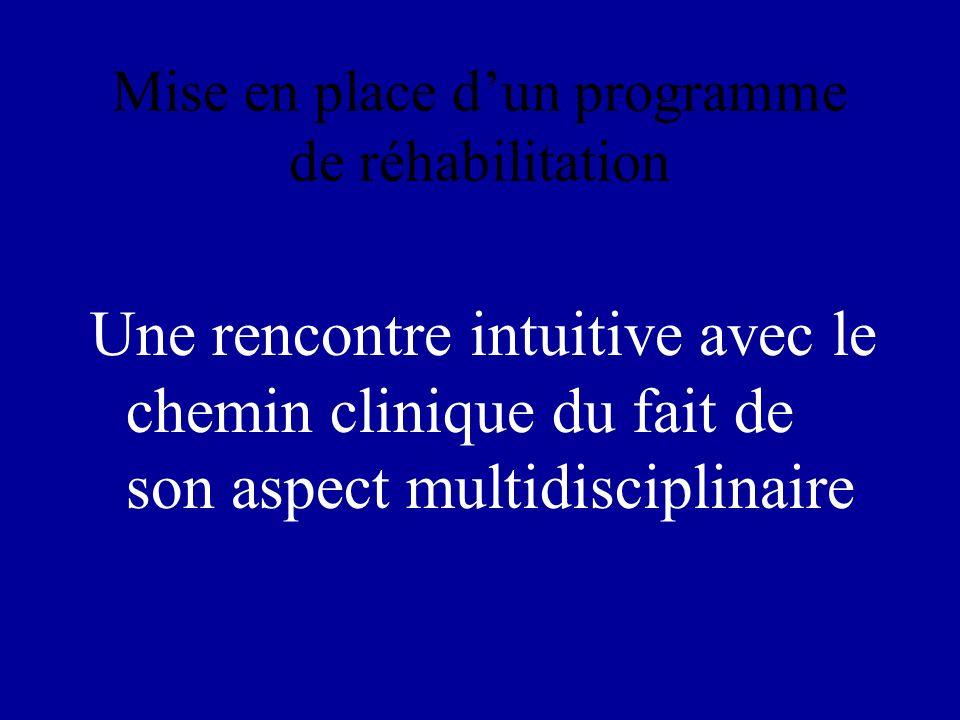 Mise en place dun programme de réhabilitation Une rencontre intuitive avec le chemin clinique du fait de son aspect multidisciplinaire