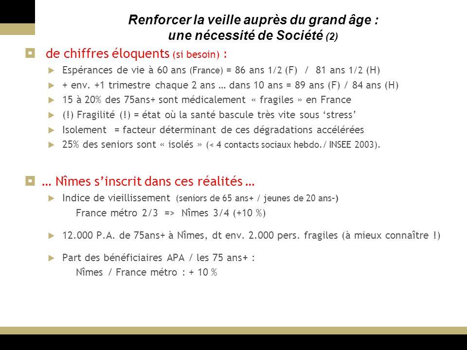 3 Renforcer la veille auprès du grand âge : une nécessité de Société (2) de chiffres éloquents (si besoin) : Espérances de vie à 60 ans (France) = 86