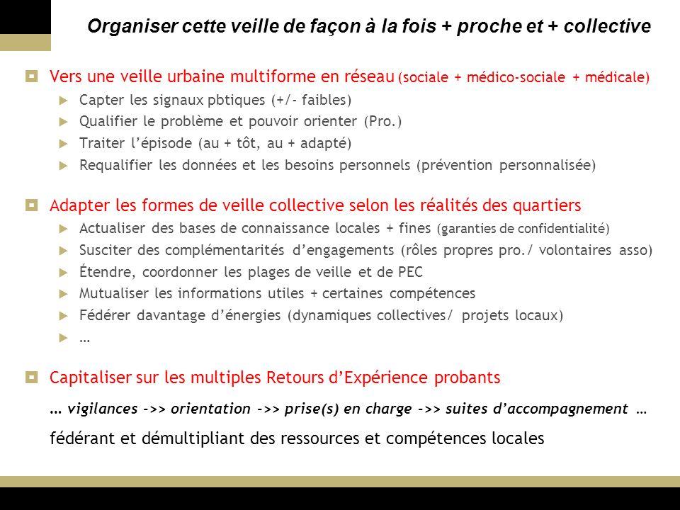 5 Organiser cette veille de façon à la fois + proche et + collective Vers une veille urbaine multiforme en réseau (sociale + médico-sociale + médicale