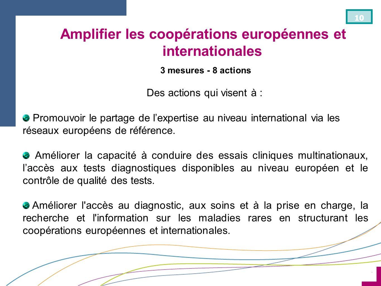 ¨ 10 3 mesures - 8 actions Des actions qui visent à : Promouvoir le partage de lexpertise au niveau international via les réseaux européens de référen