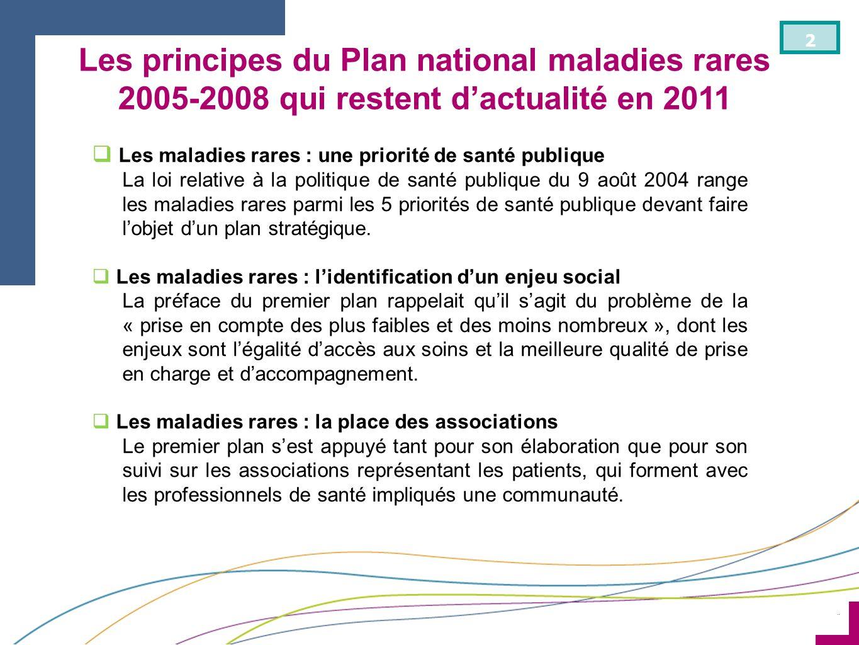¨ 2 Les principes du Plan national maladies rares 2005-2008 qui restent dactualité en 2011 Les maladies rares : une priorité de santé publique La loi