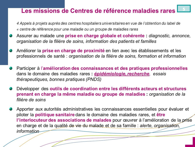 ¨ 5 Les missions de Centres de référence maladies rares 4 Appels à projets auprès des centres hospitaliers universitaires en vue de lobtention du labe