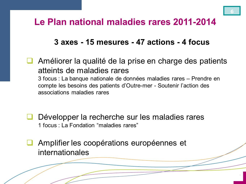 ¨ 6 3 axes - 15 mesures - 47 actions - 4 focus Améliorer la qualité de la prise en charge des patients atteints de maladies rares 3 focus : La banque