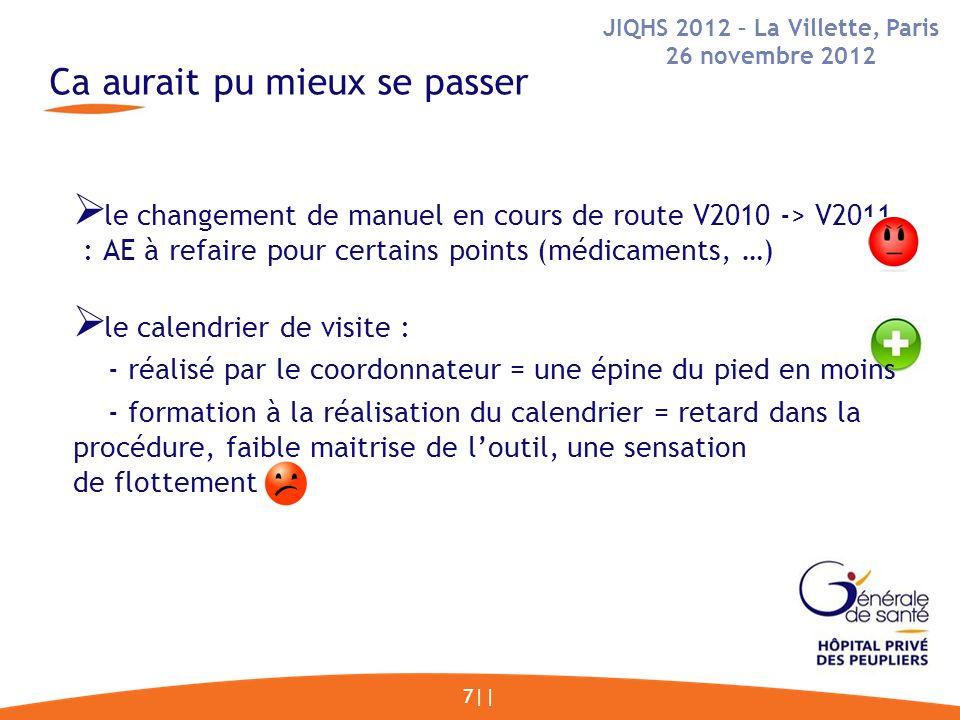 Ca aurait pu mieux se passer 7|| le changement de manuel en cours de route V2010 -> V2011 : AE à refaire pour certains points (médicaments, …) le calendrier de visite : - réalisé par le coordonnateur = une épine du pied en moins - formation à la réalisation du calendrier = retard dans la procédure, faible maitrise de loutil, une sensation de flottement JIQHS 2012 – La Villette, Paris 26 novembre 2012