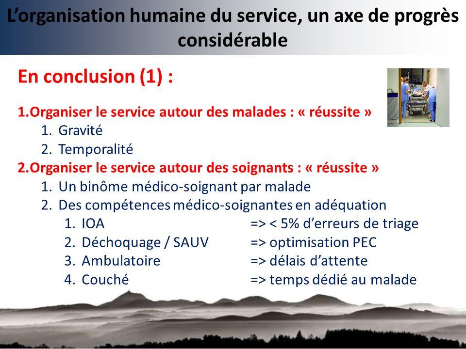 Lorganisation humaine du service, un axe de progrès considérable En conclusion (1) : 1.Organiser le service autour des malades : « réussite » 1.Gravit