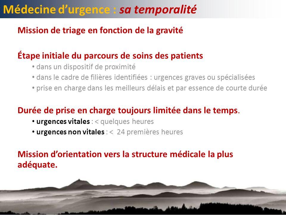 Médecine durgence : sa temporalité Mission de triage en fonction de la gravité Étape initiale du parcours de soins des patients dans un dispositif de