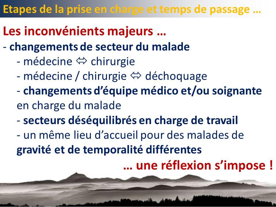 Etapes de la prise en charge et temps de passage … Les inconvénients majeurs … - changements de secteur du malade - médecine chirurgie - médecine / ch