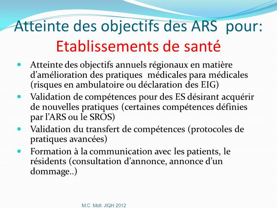 Atteinte des objectifs des ARS pour: Etablissements de santé M.C. Moll. JIQH 2012 Atteinte des objectifs annuels régionaux en matière damélioration de