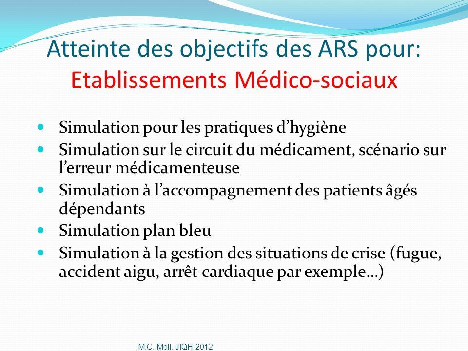 M.C. Moll. JIQH 2012 Atteinte des objectifs des ARS pour: Etablissements Médico-sociaux Simulation pour les pratiques dhygiène Simulation sur le circu