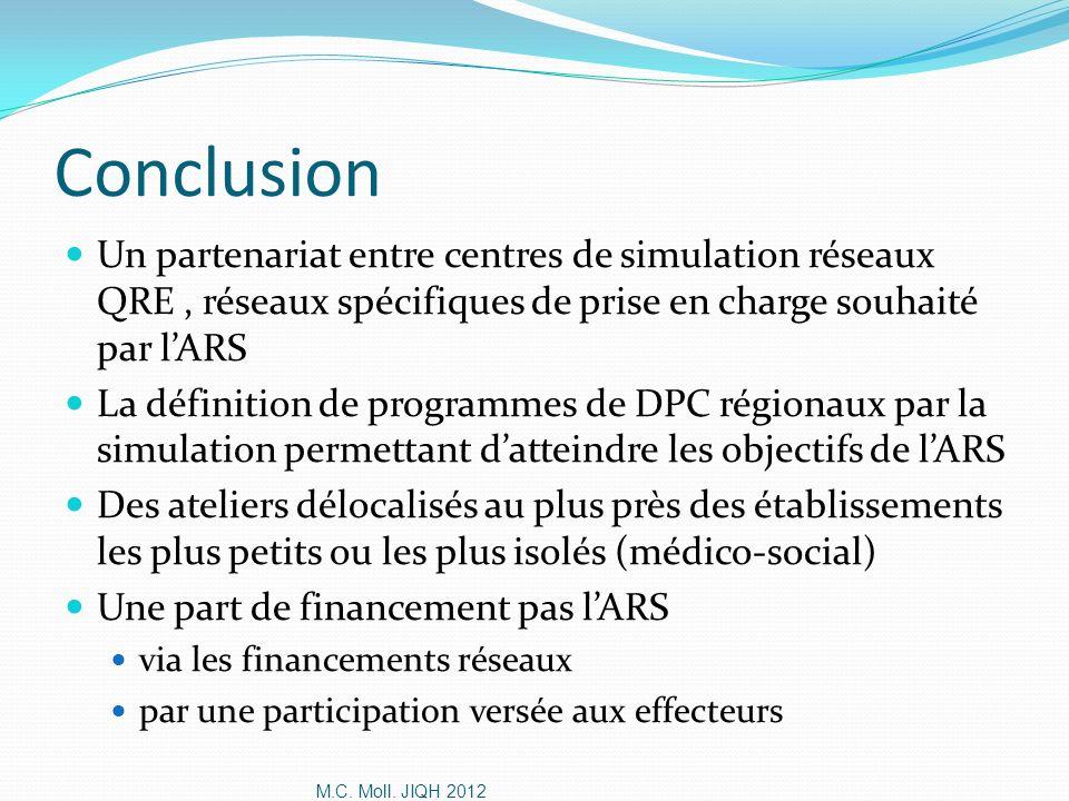 Conclusion Un partenariat entre centres de simulation réseaux QRE, réseaux spécifiques de prise en charge souhaité par lARS La définition de programme