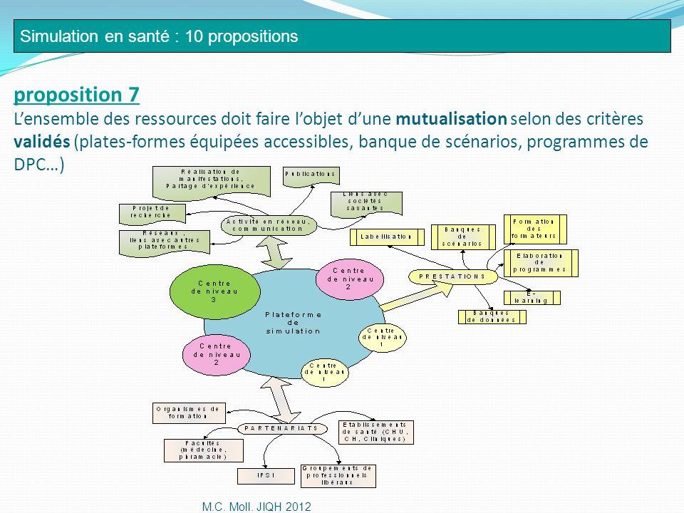 proposition 7 Lensemble des ressources doit faire lobjet dune mutualisation selon des critères validés (plates-formes équipées accessibles, banque de