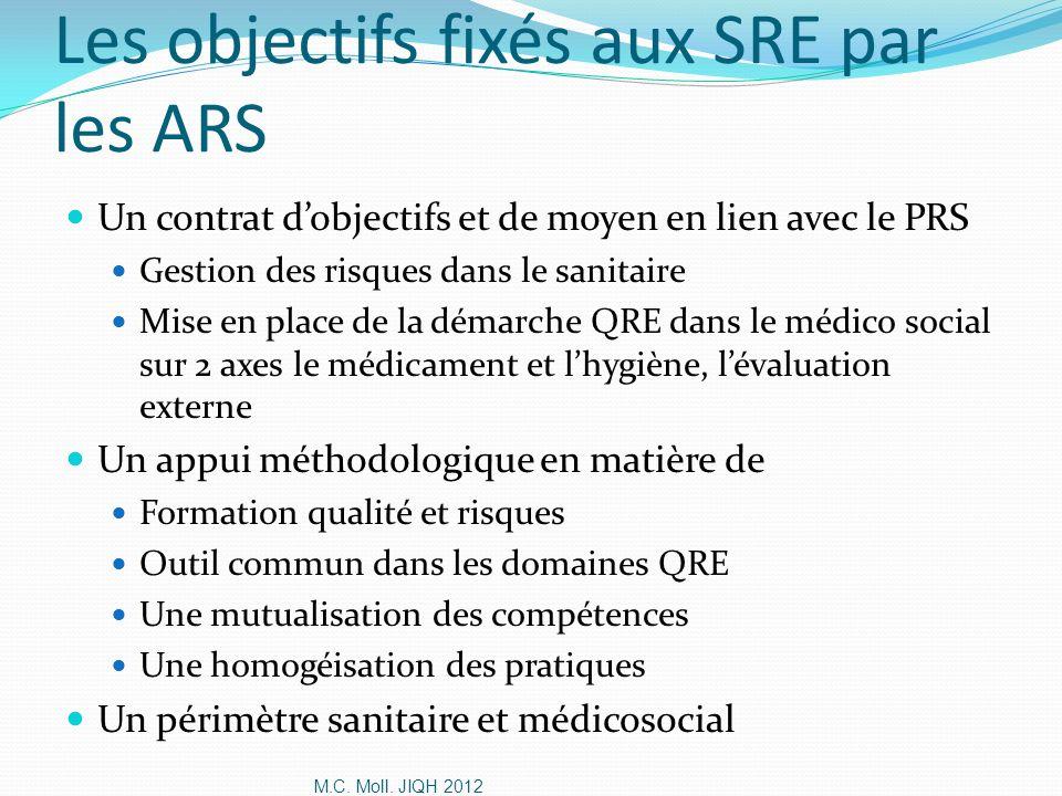Les objectifs fixés aux SRE par les ARS Un contrat dobjectifs et de moyen en lien avec le PRS Gestion des risques dans le sanitaire Mise en place de l