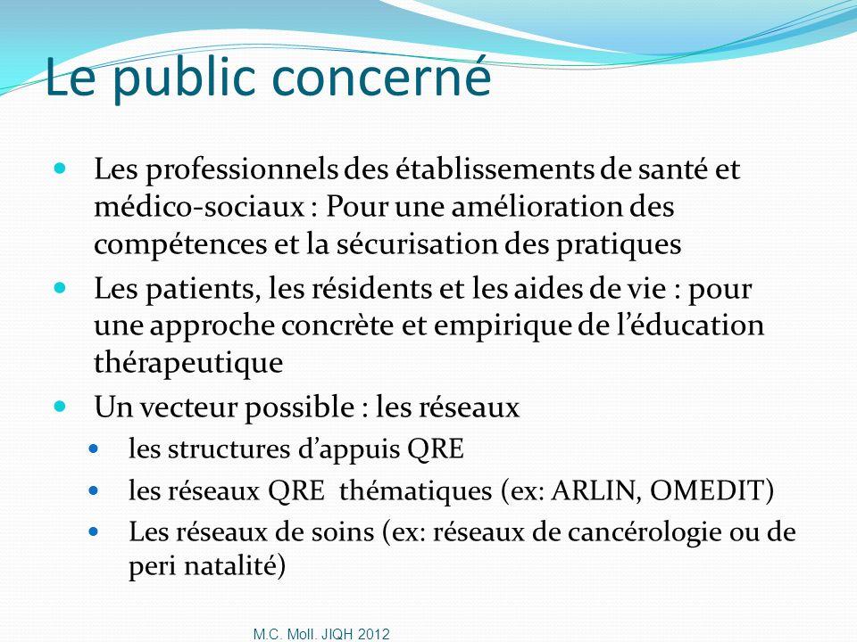 M.C. Moll. JIQH 2012 Le public concerné Les professionnels des établissements de santé et médico-sociaux : Pour une amélioration des compétences et la