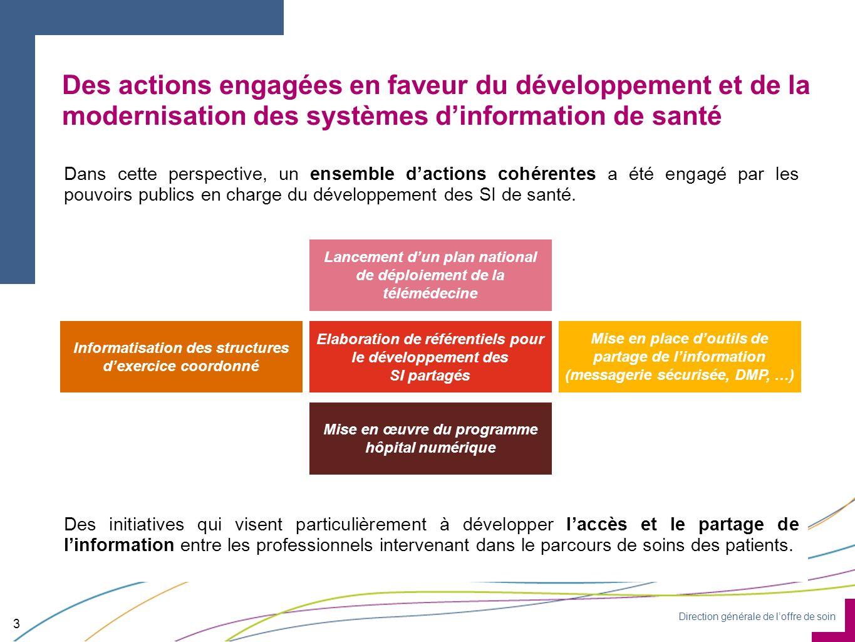 Direction générale de loffre de soin Des actions engagées en faveur du développement et de la modernisation des systèmes dinformation de santé 3 Dans