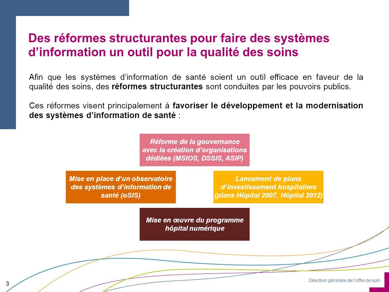 Direction générale de loffre de soin Le programme hôpital numérique Le plan de modernisation des systèmes dinformation hospitaliers 2012 - 2017 4 La DGOS a lancé en novembre 2011 le programme hôpital numérique, plan stratégique de développement et de modernisation des SIH à six ans (2012 – 2017).