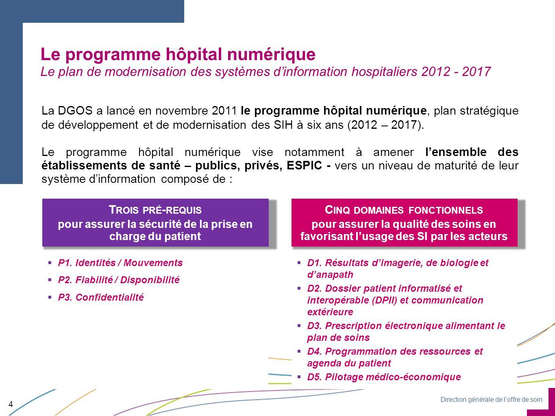 Direction générale de loffre de soin Le programme hôpital numérique Le plan de modernisation des systèmes dinformation hospitaliers 2012 - 2017 4 La D