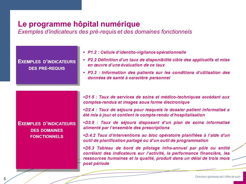 Direction générale de loffre de soin Le programme hôpital numérique Exemples dindicateurs des pré-requis et des domaines fonctionnels 5 E XEMPLES D IN
