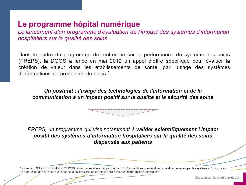 Direction générale de loffre de soin 7 Dans le cadre du programme de recherche sur la performance du système des soins (PREPS), la DGOS a lancé en mai