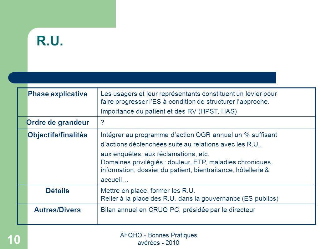 AFQHO - Bonnes Pratiques avérées - 2010 10 R.U. Phase explicative Les usagers et leur représentants constituent un levier pour faire progresser lES à
