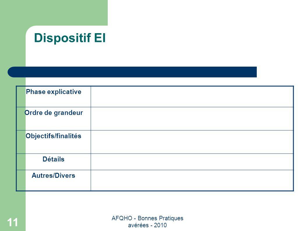 AFQHO - Bonnes Pratiques avérées - 2010 11 Dispositif EI Phase explicative Ordre de grandeur Objectifs/finalités Détails Autres/Divers