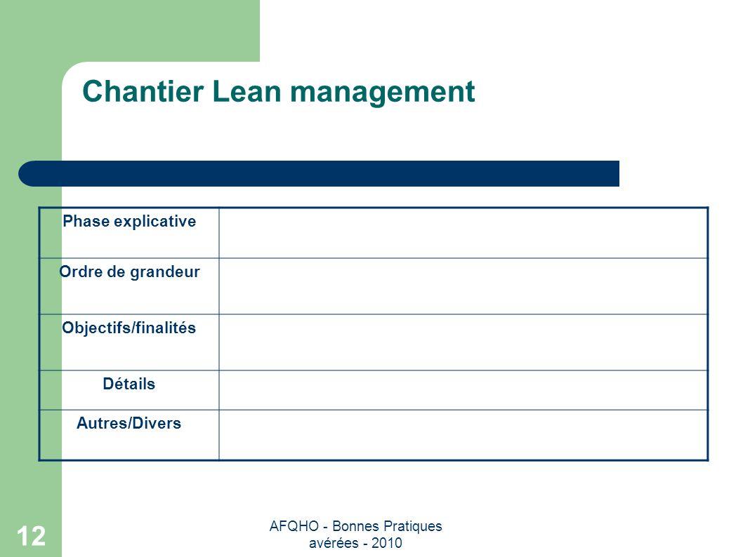 AFQHO - Bonnes Pratiques avérées - 2010 12 Chantier Lean management Phase explicative Ordre de grandeur Objectifs/finalités Détails Autres/Divers