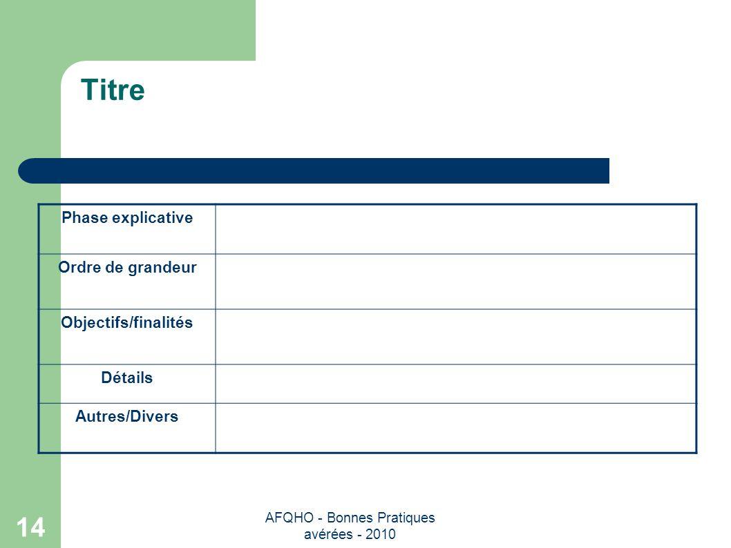 AFQHO - Bonnes Pratiques avérées - 2010 14 Titre Phase explicative Ordre de grandeur Objectifs/finalités Détails Autres/Divers