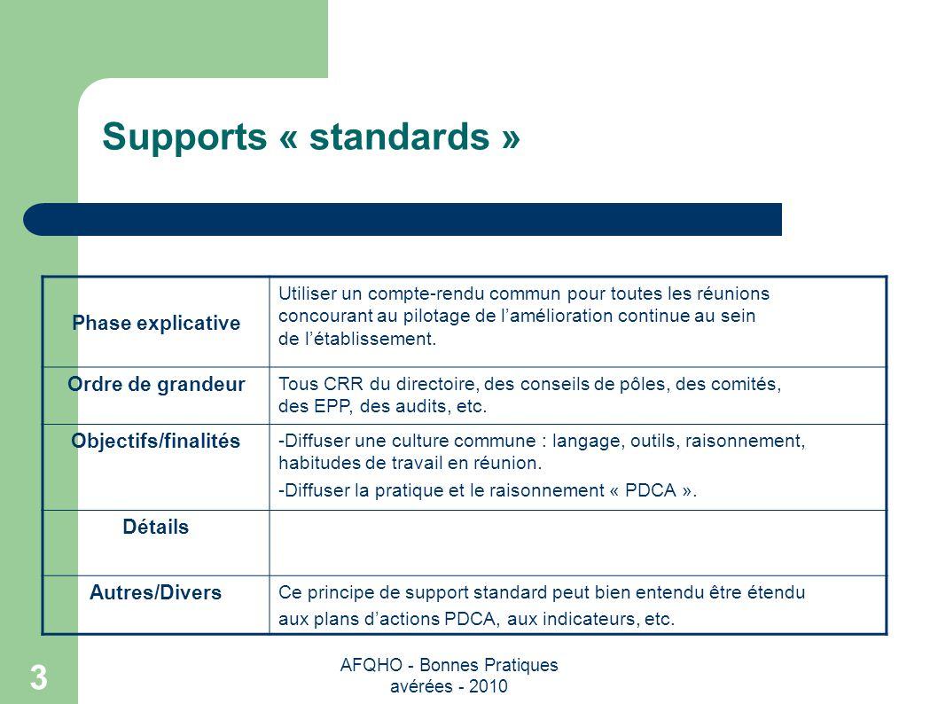 AFQHO - Bonnes Pratiques avérées - 2010 3 Supports « standards » Phase explicative Utiliser un compte-rendu commun pour toutes les réunions concourant