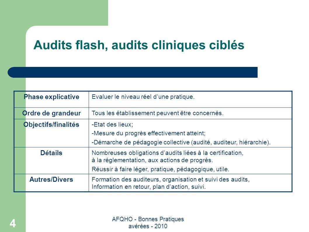 AFQHO - Bonnes Pratiques avérées - 2010 4 Audits flash, audits cliniques ciblés Phase explicative Evaluer le niveau réel dune pratique. Ordre de grand