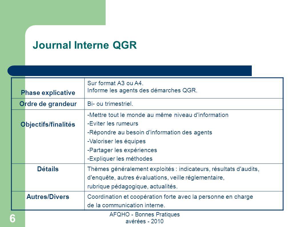 AFQHO - Bonnes Pratiques avérées - 2010 6 Journal Interne QGR Phase explicative Sur format A3 ou A4. Informe les agents des démarches QGR. Ordre de gr