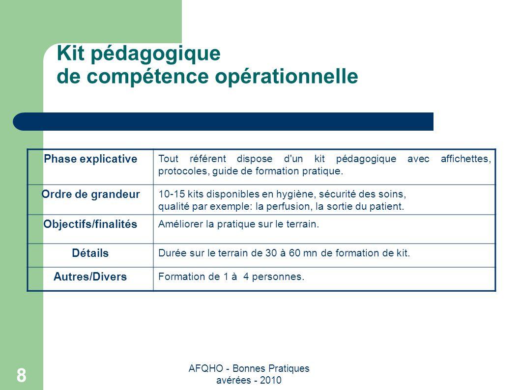 AFQHO - Bonnes Pratiques avérées - 2010 8 Kit pédagogique de compétence opérationnelle Phase explicative Tout référent dispose d'un kit pédagogique av