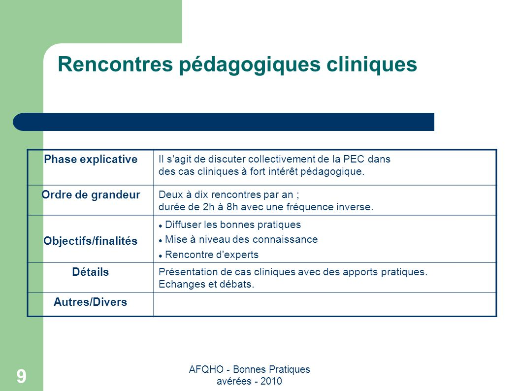 AFQHO - Bonnes Pratiques avérées - 2010 9 Rencontres pédagogiques cliniques Phase explicative Il s'agit de discuter collectivement de la PEC dans des