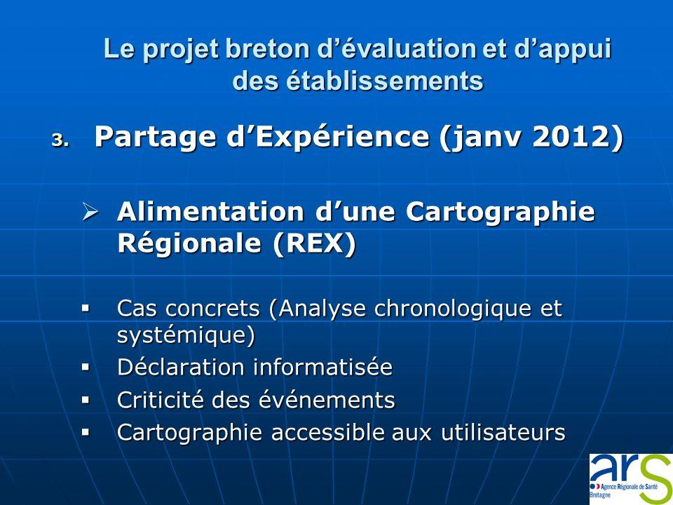 Le projet breton dévaluation et dappui des établissements 3. Partage dExpérience (janv 2012) Alimentation dune Cartographie Régionale (REX) Alimentati