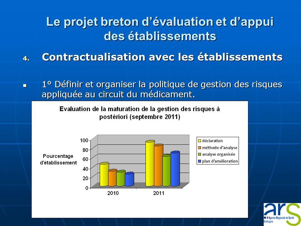 Le projet breton dévaluation et dappui des établissements 4. Contractualisation avec les établissements 1° Définir et organiser la politique de gestio