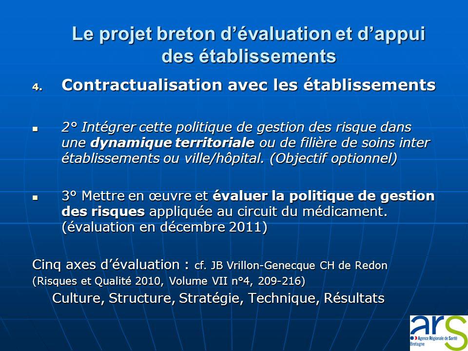 Le projet breton dévaluation et dappui des établissements 4. Contractualisation avec les établissements 2° Intégrer cette politique de gestion des ris
