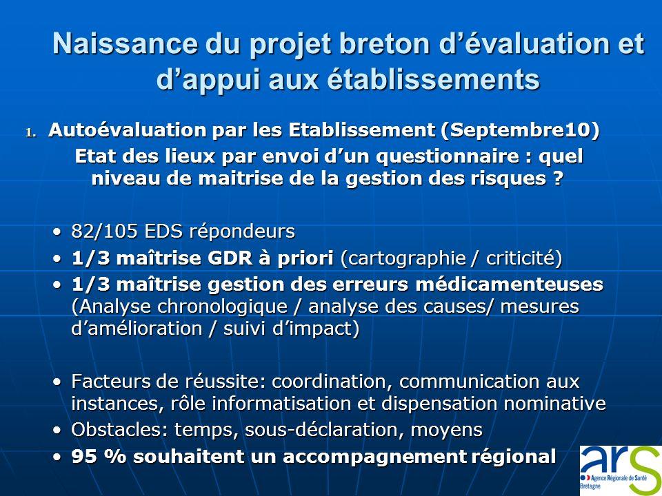 Naissance du projet breton dévaluation et dappui aux établissements 1. Autoévaluation par les Etablissement (Septembre10) Etat des lieux par envoi dun