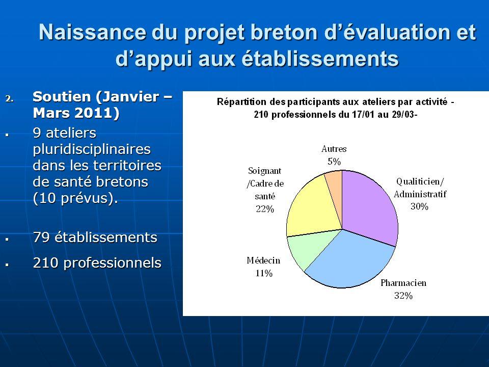 Naissance du projet breton dévaluation et dappui aux établissements 2. Soutien (Janvier – Mars 2011) 9 ateliers pluridisciplinaires dans les territoir