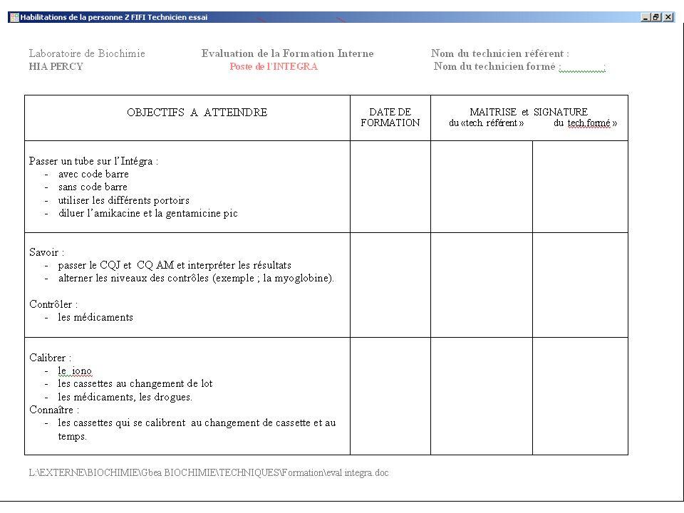 18/03/2011PC D. CHIANEA10 3 niveaux dhabilitation : Initié Habilité Référent