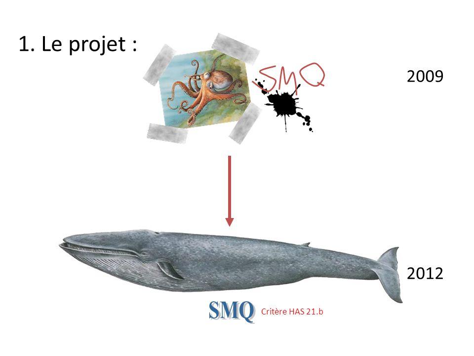 1. Le projet : 2009 2012 Critère HAS 21.b