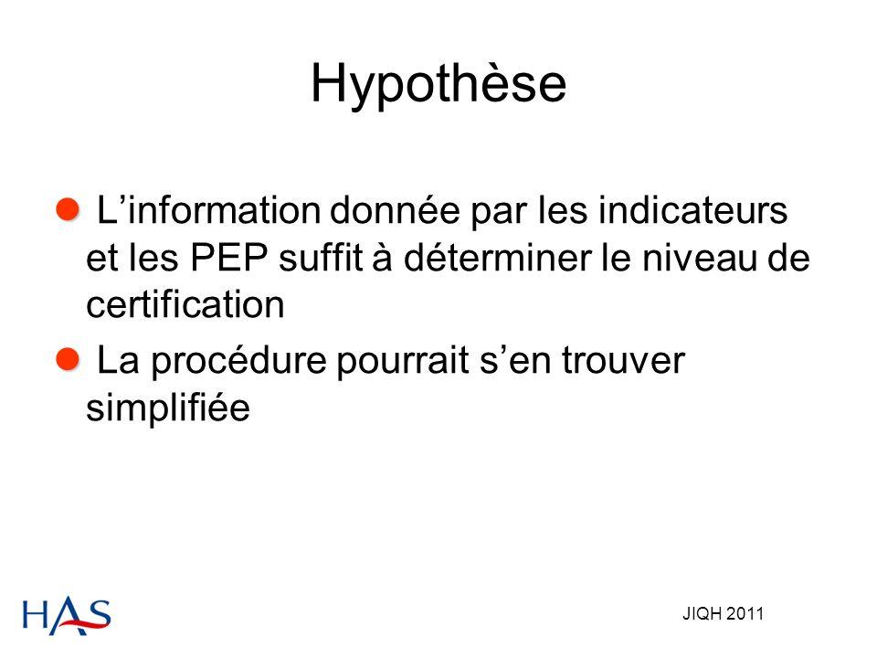 JIQH 2011 Hypothèse Linformation donnée par les indicateurs et les PEP suffit à déterminer le niveau de certification La procédure pourrait sen trouver simplifiée
