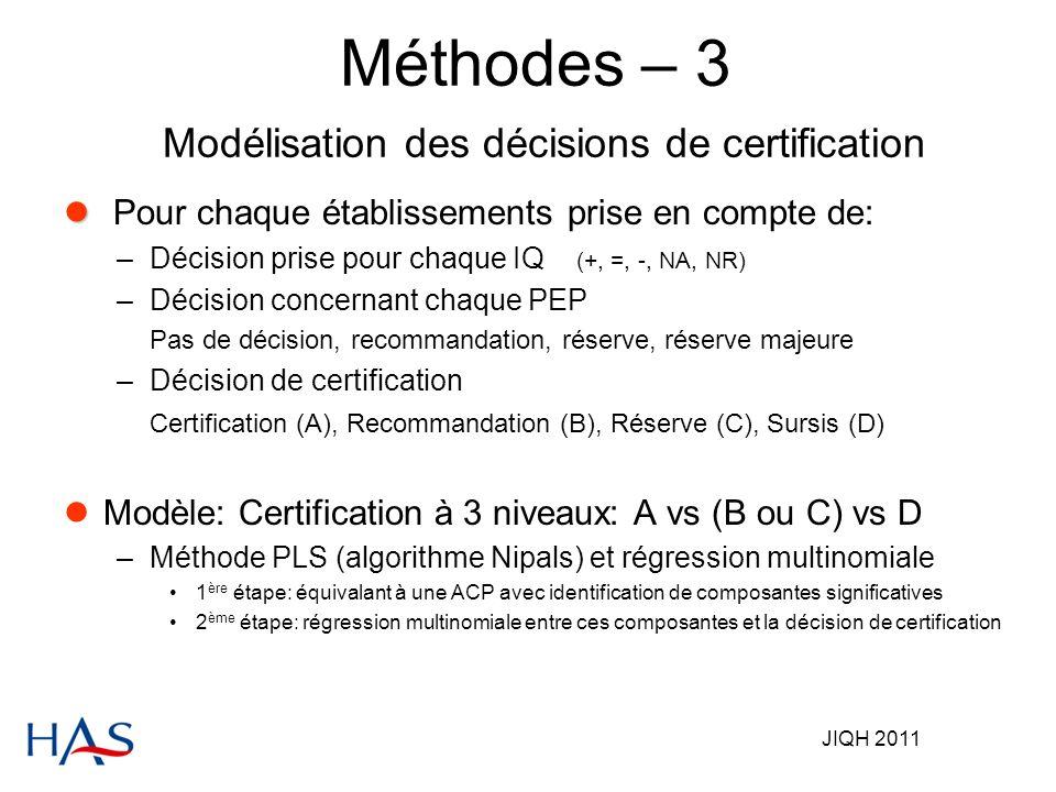JIQH 2011 Méthodes – 3 Modélisation des décisions de certification Pour chaque établissements prise en compte de: –Décision prise pour chaque IQ (+, =, -, NA, NR) –Décision concernant chaque PEP Pas de décision, recommandation, réserve, réserve majeure –Décision de certification Certification (A), Recommandation (B), Réserve (C), Sursis (D) Modèle: Certification à 3 niveaux: A vs (B ou C) vs D –Méthode PLS (algorithme Nipals) et régression multinomiale 1 ère étape: équivalant à une ACP avec identification de composantes significatives 2 ème étape: régression multinomiale entre ces composantes et la décision de certification
