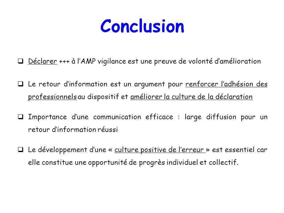 Conclusion Déclarer +++ à lAMP vigilance est une preuve de volonté damélioration Le retour dinformation est un argument pour renforcer ladhésion des p