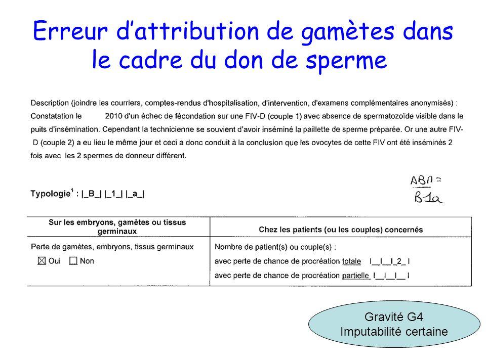 Erreur dattribution de gamètes dans le cadre du don de sperme Gravité G4 Imputabilité certaine