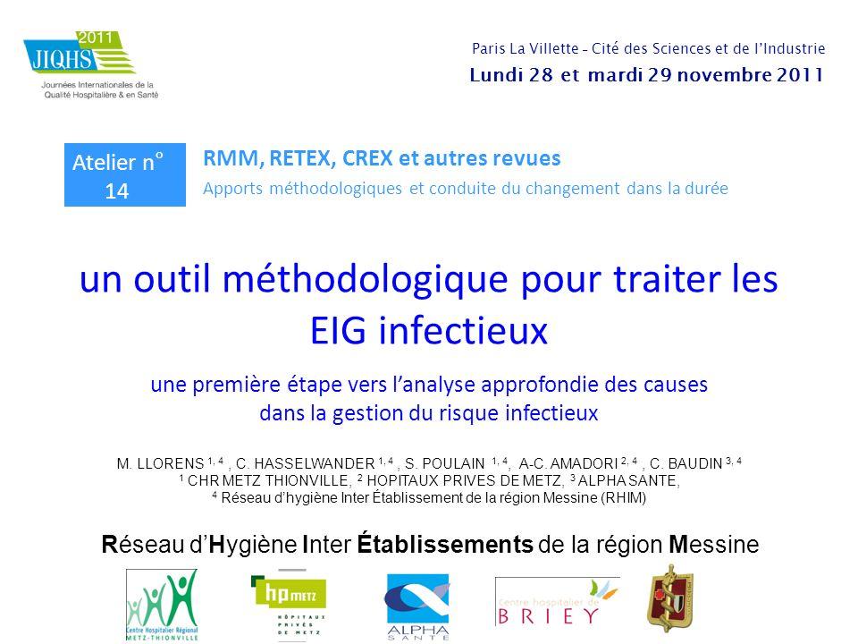 un outil méthodologique pour traiter les EIG infectieux une première étape vers lanalyse approfondie des causes dans la gestion du risque infectieux M
