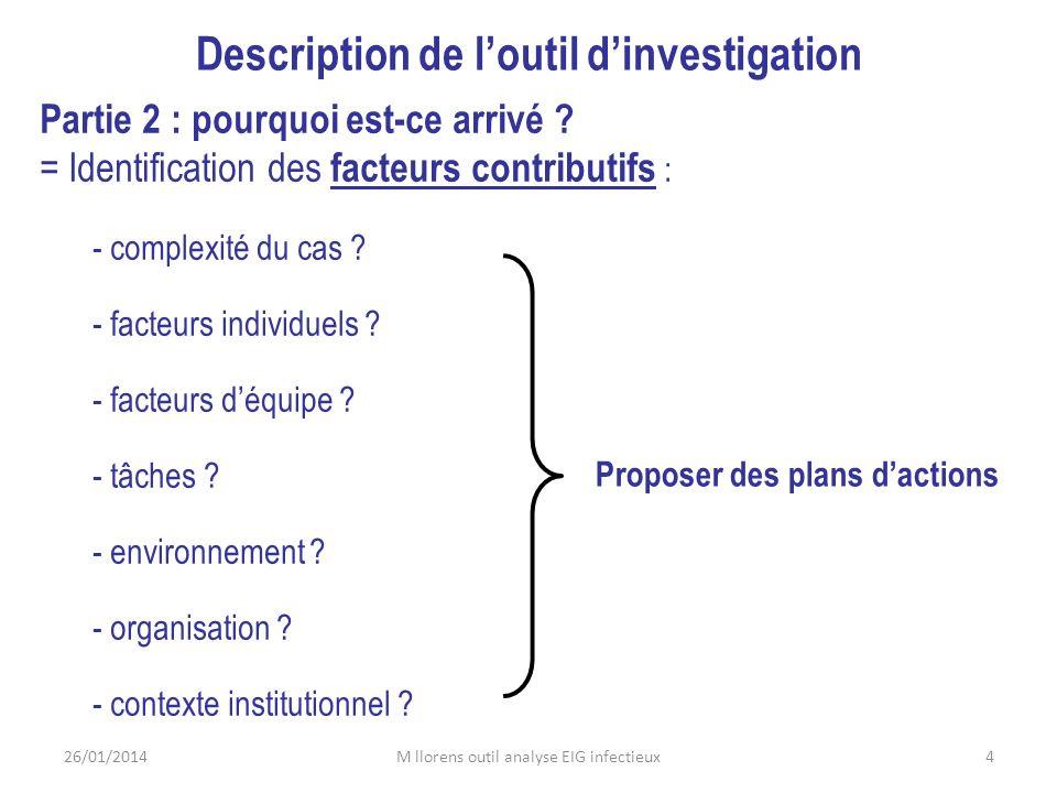 26/01/2014M llorens outil analyse EIG infectieux4 Description de loutil dinvestigation Partie 2 : pourquoi est-ce arrivé ? = Identification des facteu