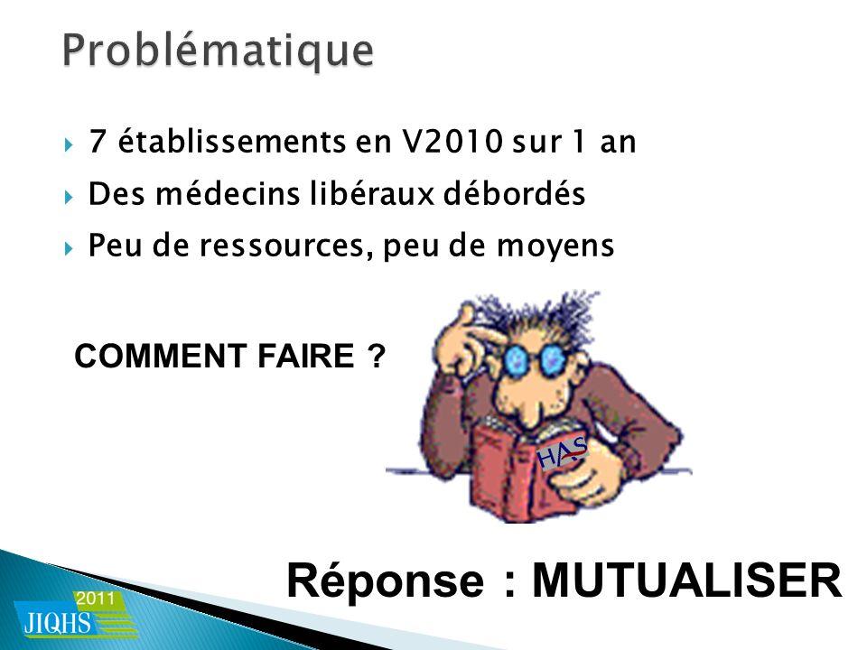 7 établissements en V2010 sur 1 an Des médecins libéraux débordés Peu de ressources, peu de moyens Réponse : MUTUALISER COMMENT FAIRE
