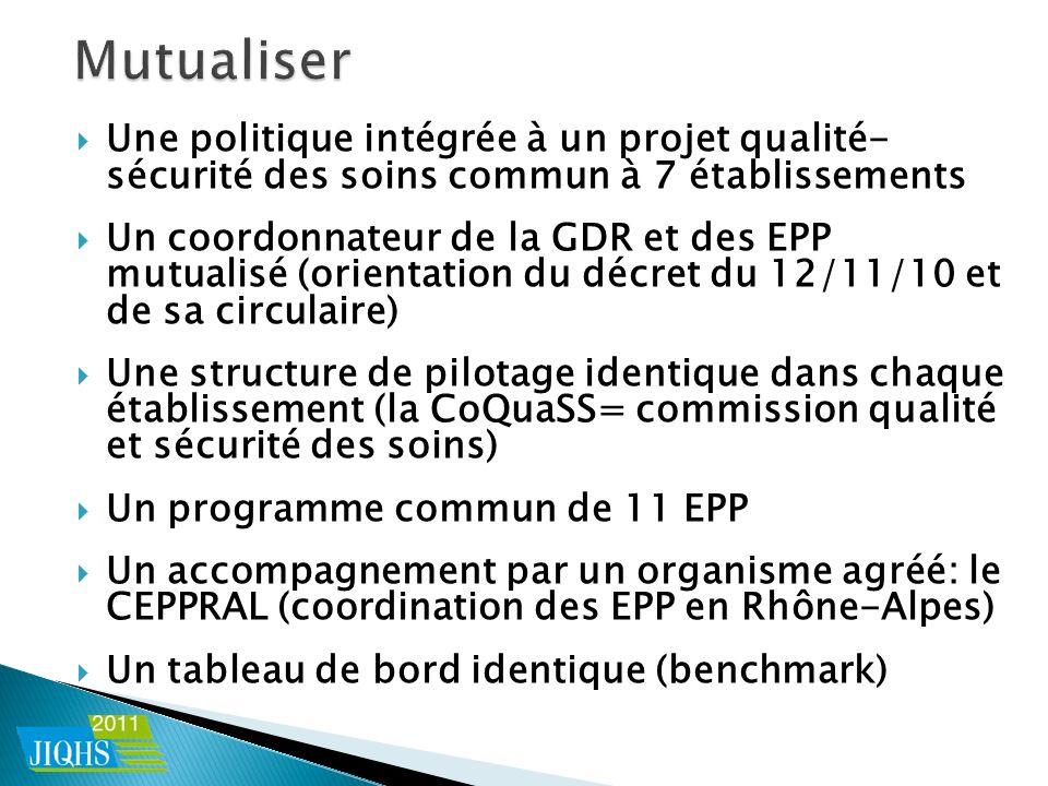 Une politique intégrée à un projet qualité- sécurité des soins commun à 7 établissements Un coordonnateur de la GDR et des EPP mutualisé (orientation du décret du 12/11/10 et de sa circulaire) Une structure de pilotage identique dans chaque établissement (la CoQuaSS= commission qualité et sécurité des soins) Un programme commun de 11 EPP Un accompagnement par un organisme agréé: le CEPPRAL (coordination des EPP en Rhône-Alpes) Un tableau de bord identique (benchmark)