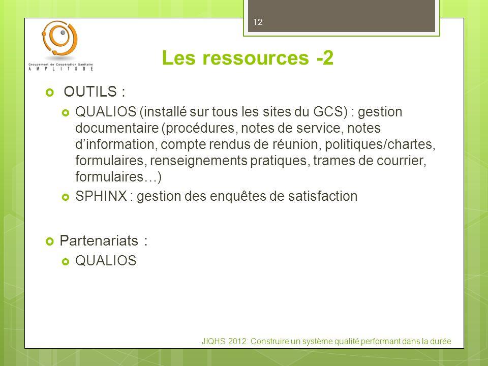 JIQHS 2012: Construire un système qualité performant dans la durée Les ressources -2 12 OUTILS : QUALIOS (installé sur tous les sites du GCS) : gestio